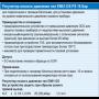 Редуктор GOK 1.5 кг/час 30 мбар с манометром тип EN 61-DS  для баллона с евровентилем KLF
